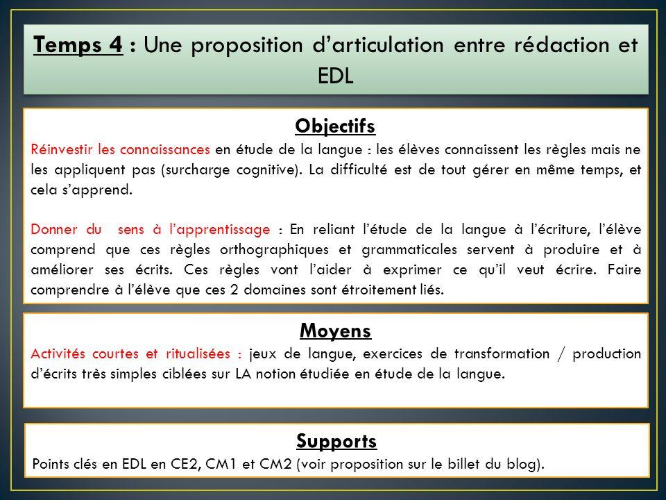 Temps 4 : Une proposition darticulation entre rédaction et EDL Objectifs Réinvestir les connaissances en étude de la langue : les élèves connaissent les règles mais ne les appliquent pas (surcharge cognitive).