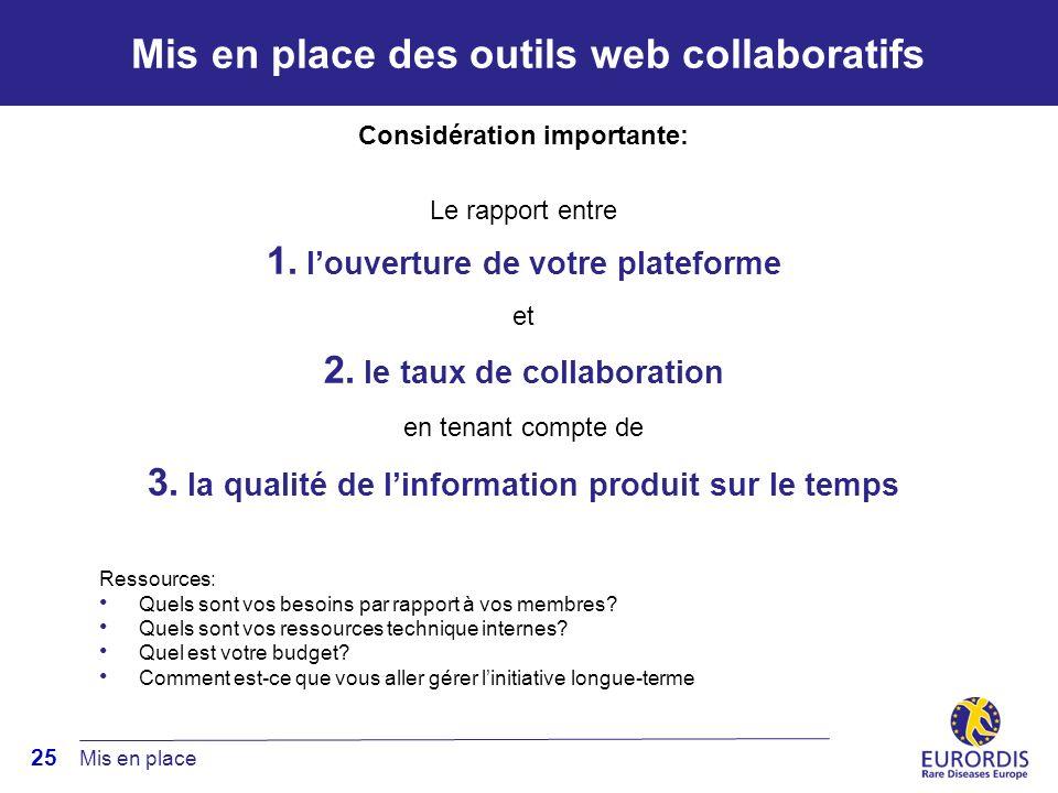 25 Mis en place des outils web collaboratifs Considération importante: Le rapport entre 1.