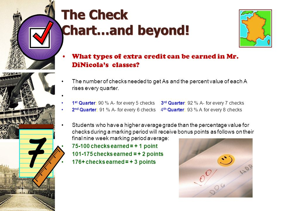 The Check Chart..and beyond. What types of extra credit can be earned in Mr.