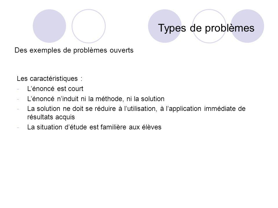 Types de problèmes Des exemples de problèmes ouverts Douze nombres entiers sont écrits en ligne.