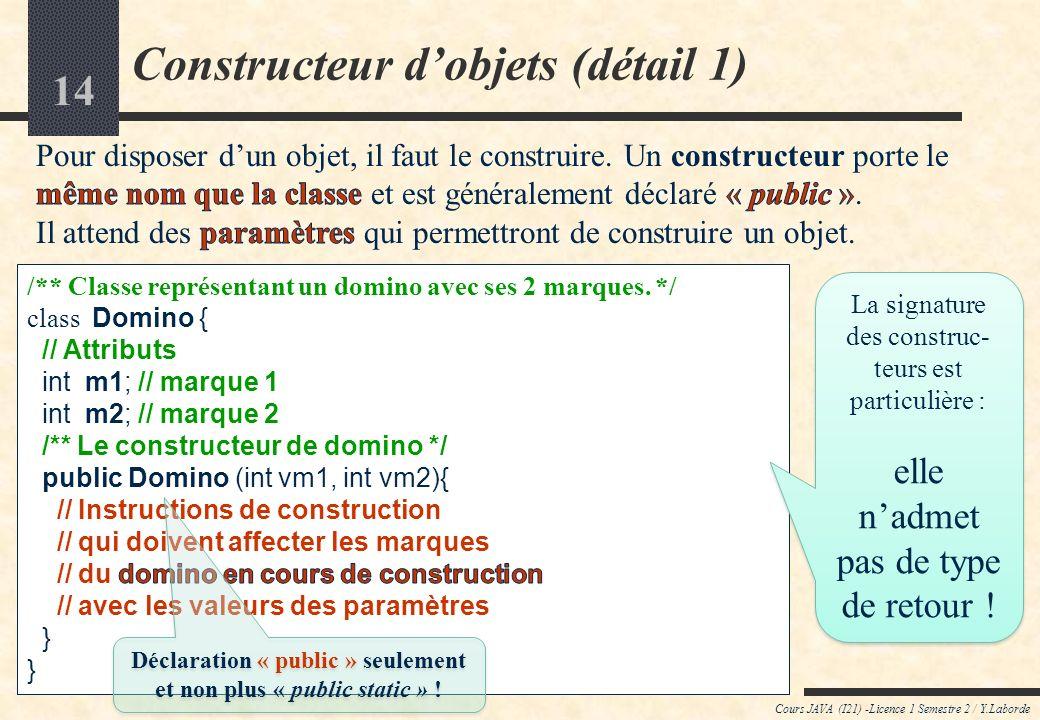 13 Classes et objets simples : code de classe (1) Cours JAVA (I21) -Licence 1 Semestre 2 / Y.Laborde Classes & Objets Descripteurs des attributs des objets Instances particulières valuées 1 objet = 1 instance de classe /** Classe représentant un domino * avec ses 2 marques.