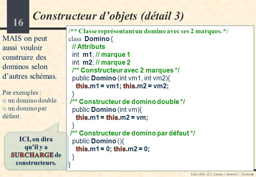 15 Constructeur dobjets (détail 2) Cours JAVA (I21) -Licence 1 Semestre 2 / Y.Laborde Dès lentrée dans le constructeur, le futur objet a déjà un emplacement mémoire qui lui est réservé.