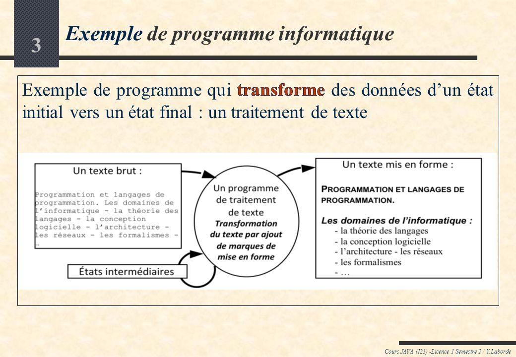 3 Exemple de programme informatique Cours JAVA (I21) -Licence 1 Semestre 2 / Y.Laborde