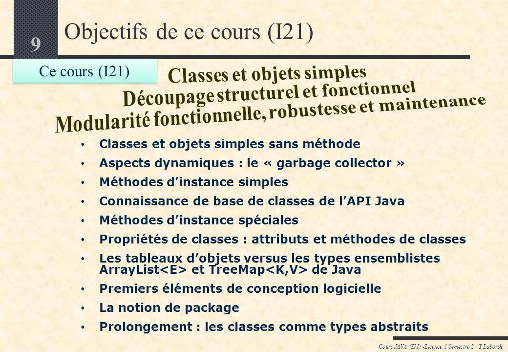 9 Objectifs de ce cours (I21) Cours JAVA (I21) -Licence 1 Semestre 2 / Y.Laborde Ce cours (I21) Classes et objets simples sans méthode Aspects dynamiques : le « garbage collector » Méthodes dinstance simples Connaissance de base de classes de lAPI Java Méthodes dinstance spéciales Propriétés de classes : attributs et méthodes de classes Les tableaux dobjets versus les types ensemblistes ArrayList et TreeMap de Java Premiers éléments de conception logicielle La notion de package Prolongement : les classes comme types abstraits