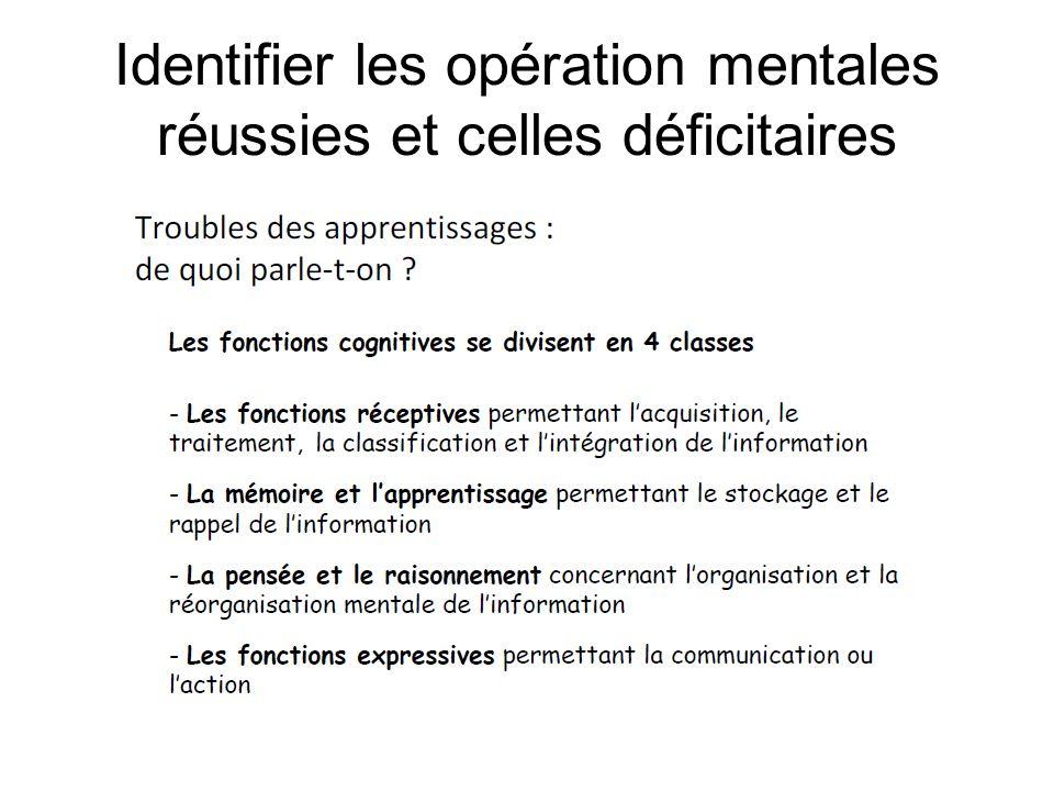 Identifier les opération mentales réussies et celles déficitaires
