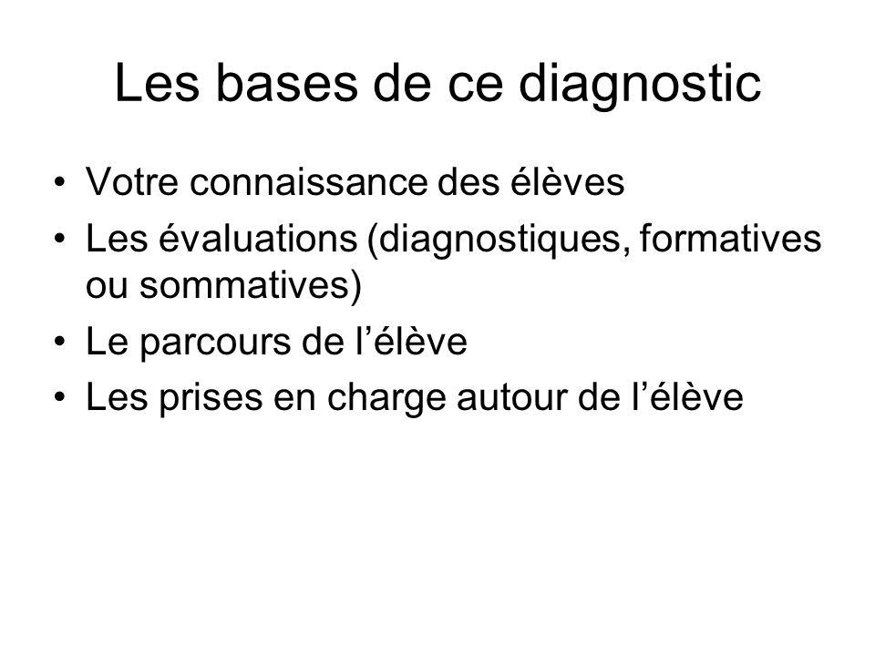 Les bases de ce diagnostic Votre connaissance des élèves Les évaluations (diagnostiques, formatives ou sommatives) Le parcours de lélève Les prises en