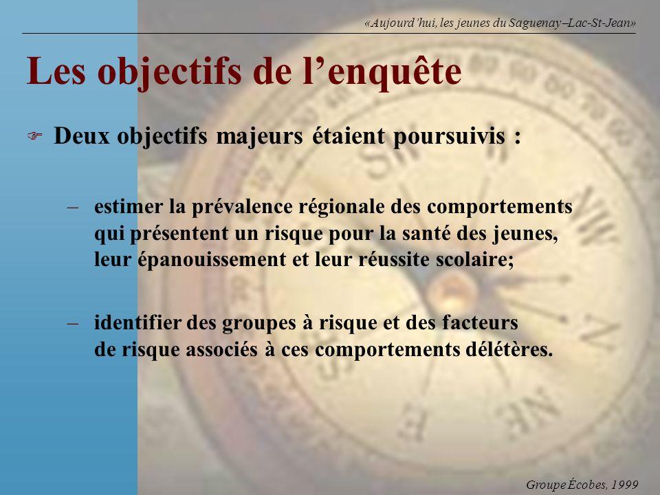 Groupe Écobes, 1999 «Aujourdhui, les jeunes du Saguenay Lac-St-Jean» Les objectifs de lenquête F F Deux objectifs majeurs étaient poursuivis : – –esti
