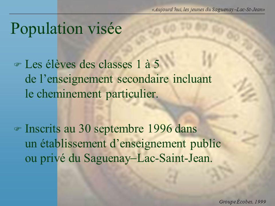 Groupe Écobes, 1999 «Aujourdhui, les jeunes du Saguenay Lac-St-Jean» Population visée F F Les élèves des classes 1 à 5 de lenseignement secondaire incluant le cheminement particulier.
