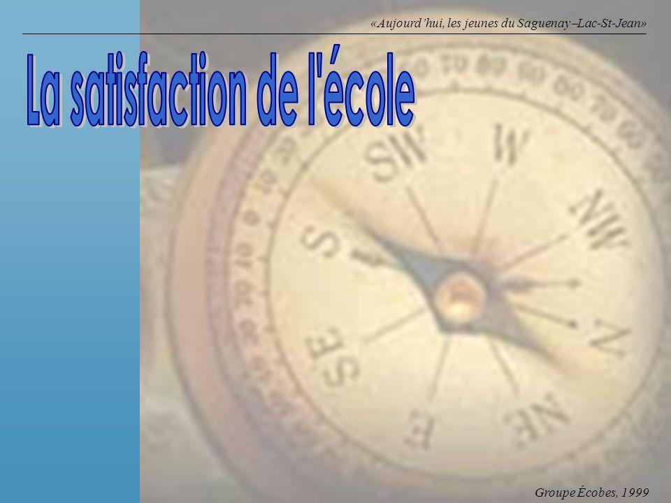 Groupe Écobes, 1999 «Aujourdhui, les jeunes du Saguenay Lac-St-Jean»