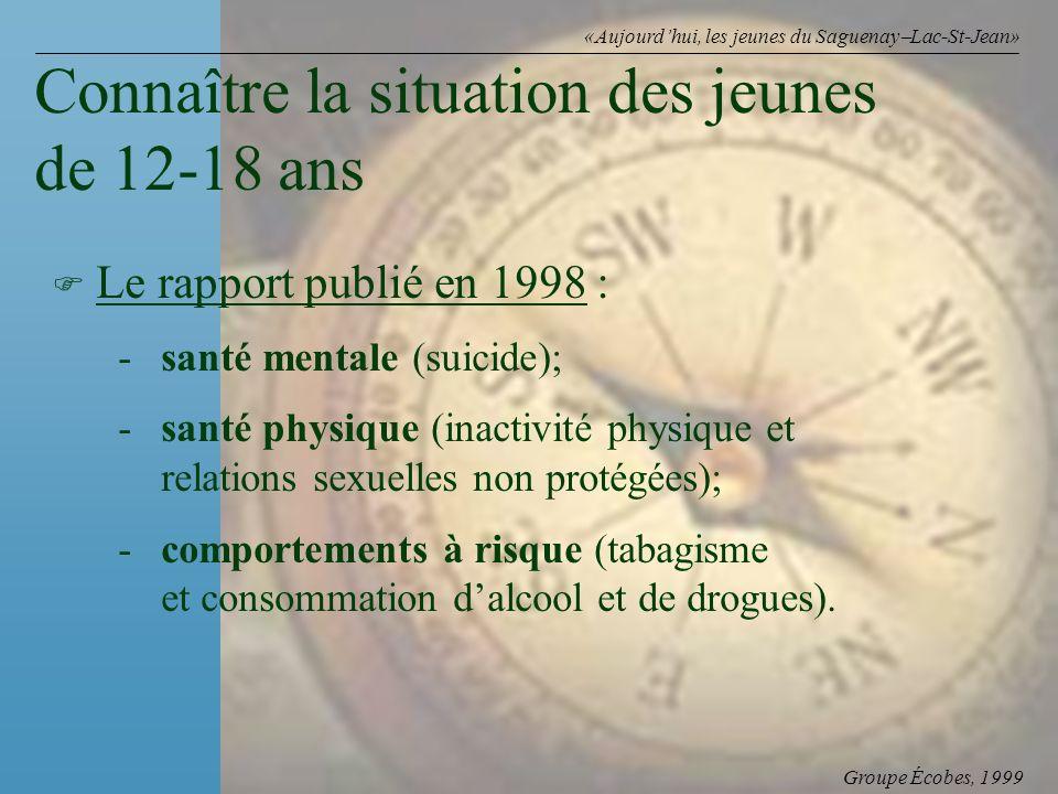 Groupe Écobes, 1999 «Aujourdhui, les jeunes du Saguenay Lac-St-Jean» Connaître la situation des jeunes de 12-18 ans F F Le rapport publié en 1998 : - -santé mentale (suicide); - -santé physique (inactivité physique et relations sexuelles non protégées); - -comportements à risque (tabagisme et consommation dalcool et de drogues).
