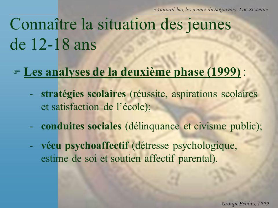 Groupe Écobes, 1999 «Aujourdhui, les jeunes du Saguenay Lac-St-Jean» Connaître la situation des jeunes de 12-18 ans F F Les analyses de la deuxième ph