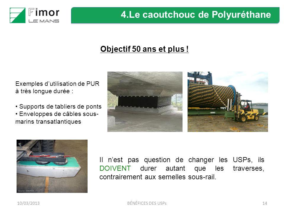 1410/03/2013BÉNÉFICES DES USPs Il nest pas question de changer les USPs, ils DOIVENT durer autant que les traverses, contrairement aux semelles sous-rail.