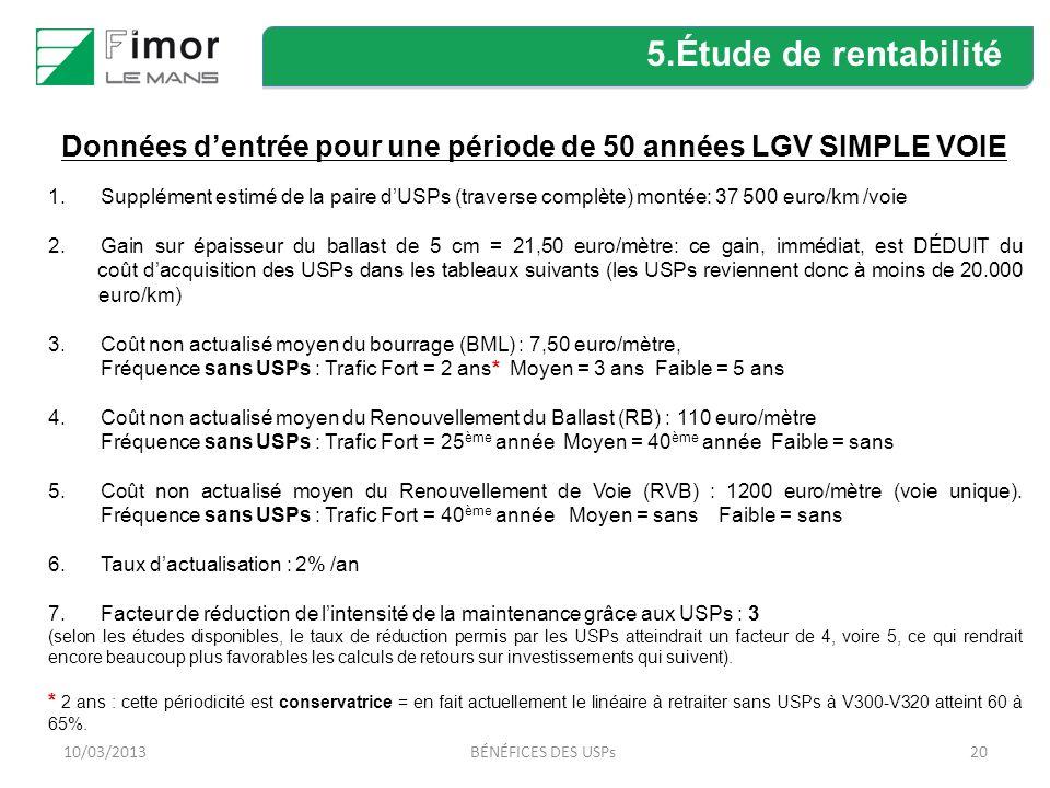 2010/03/2013BÉNÉFICES DES USPs 5.Étude de rentabilité Données dentrée pour une période de 50 années LGV SIMPLE VOIE 1.Supplément estimé de la paire dUSPs (traverse complète) montée: 37 500 euro/km /voie 2.Gain sur épaisseur du ballast de 5 cm = 21,50 euro/mètre: ce gain, immédiat, est DÉDUIT du coût dacquisition des USPs dans les tableaux suivants (les USPs reviennent donc à moins de 20.000 euro/km) 3.Coût non actualisé moyen du bourrage (BML) : 7,50 euro/mètre, Fréquence sans USPs : Trafic Fort = 2 ans* Moyen = 3 ans Faible = 5 ans 4.Coût non actualisé moyen du Renouvellement du Ballast (RB) : 110 euro/mètre Fréquence sans USPs : Trafic Fort = 25 ème année Moyen = 40 ème année Faible = sans 5.Coût non actualisé moyen du Renouvellement de Voie (RVB) : 1200 euro/mètre (voie unique).