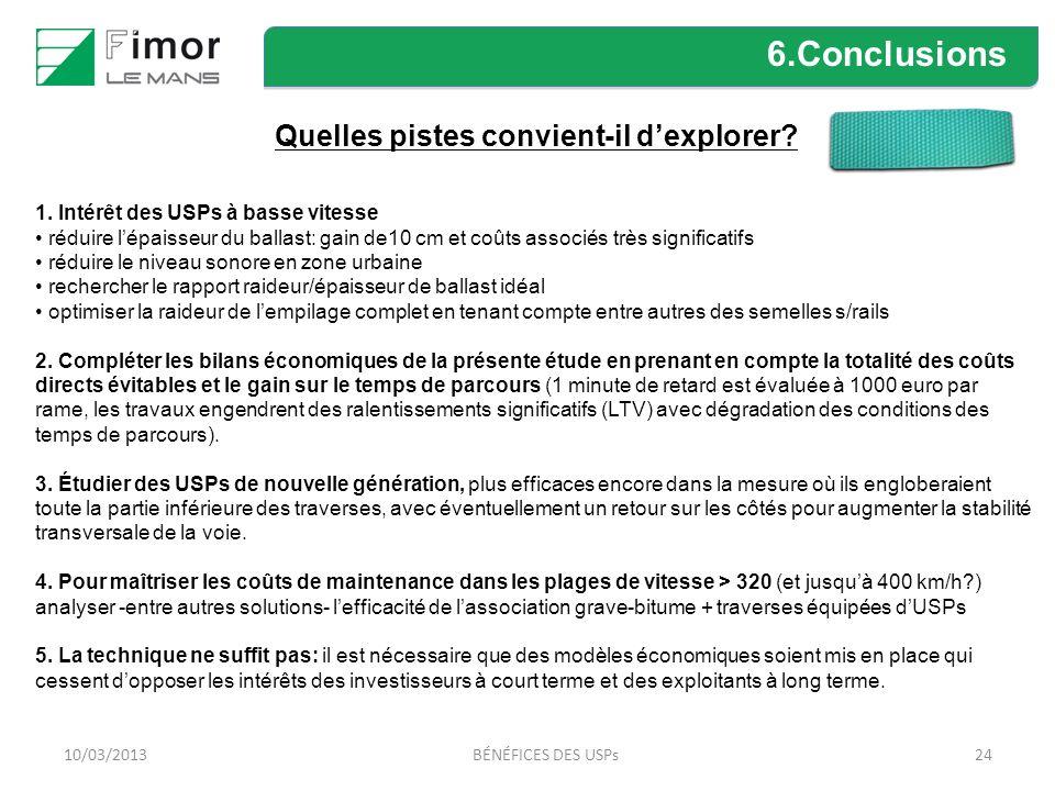 2410/03/2013BÉNÉFICES DES USPs 6.Conclusions Quelles pistes convient-il dexplorer.