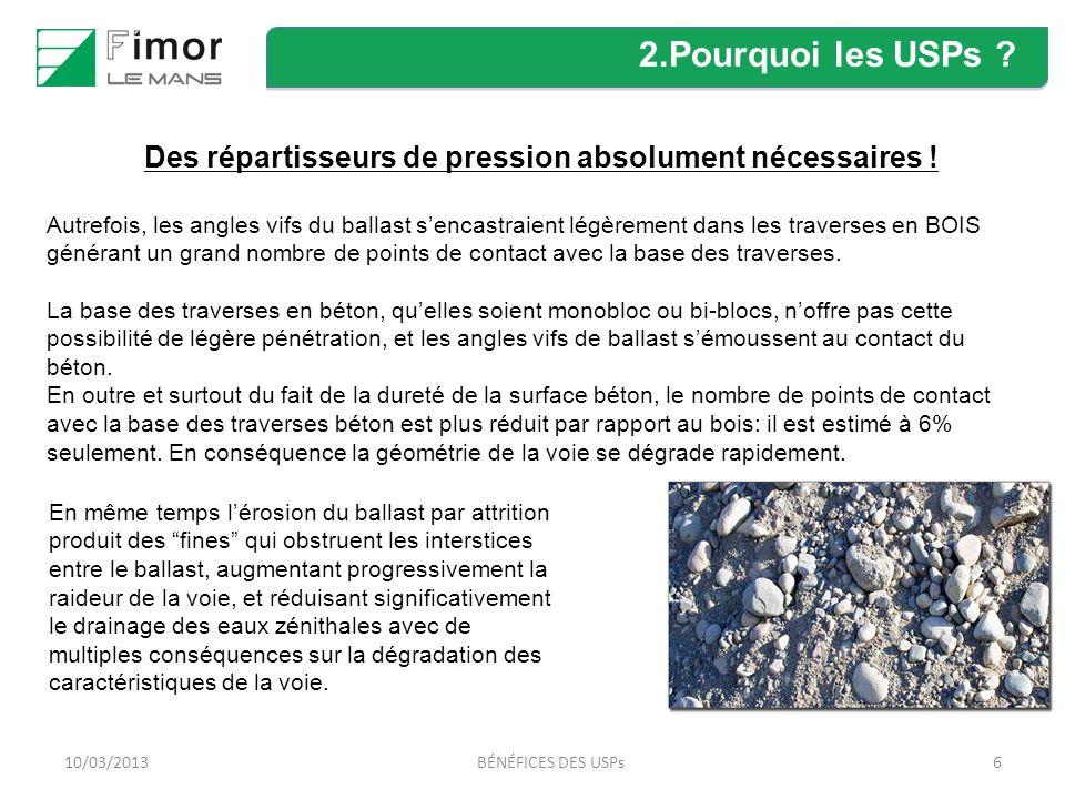 610/03/2013BÉNÉFICES DES USPs Des répartisseurs de pression absolument nécessaires .