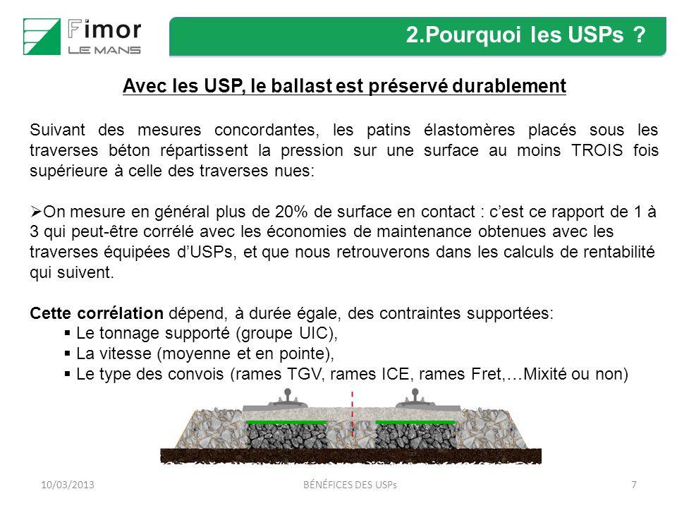 810/03/2013BÉNÉFICES DES USPs Le principe des USPs est connu et reconnu depuis plus de 20 ans .