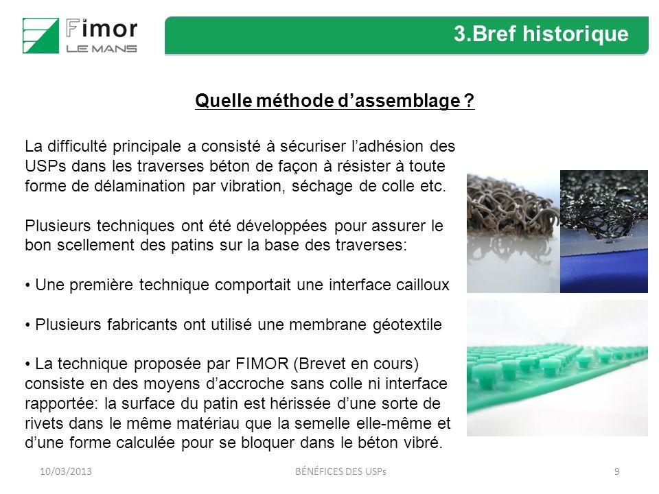 1010/03/2013BÉNÉFICES DES USPs 3.Bref historique FIMOR a en effet breveté récemment une semelle sans colle et sans moyen daccroche rapporté, donc élaborée seulement avec du PU.