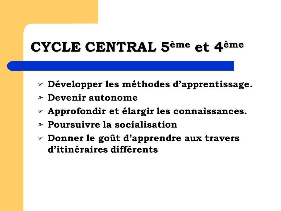 CYCLE CENTRAL 5 ème et 4 ème Développer les méthodes dapprentissage. Devenir autonome Approfondir et élargir les connaissances. Poursuivre la socialis