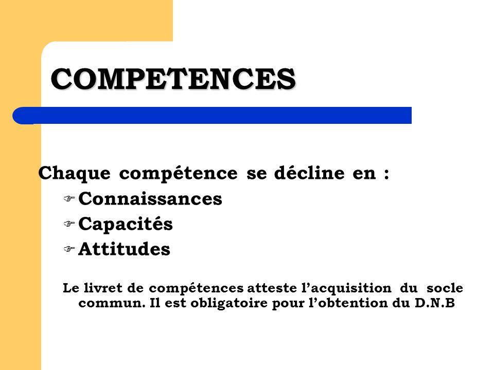 COMPETENCES Chaque compétence se décline en : Connaissances Capacités Attitudes Le livret de compétences atteste lacquisition du socle commun.