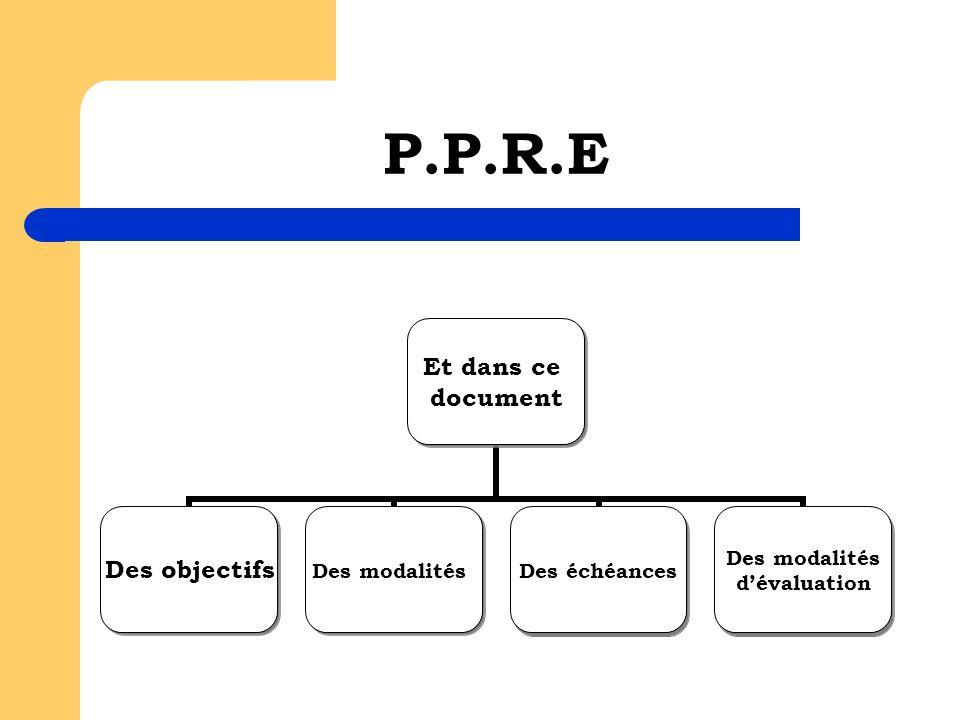P.P.R.E Et dans ce document Des objectifsDes modalités Des échéances Des modalités dévaluation