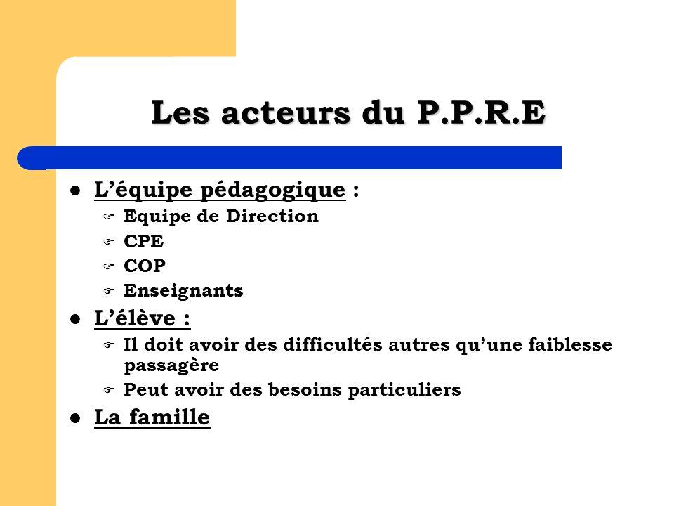Les acteurs du P.P.R.E Léquipe pédagogique : Equipe de Direction CPE COP Enseignants Lélève : Il doit avoir des difficultés autres quune faiblesse pas