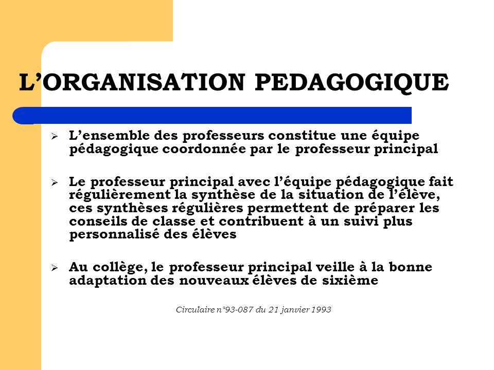 LORGANISATION PEDAGOGIQUE Lensemble des professeurs constitue une équipe pédagogique coordonnée par le professeur principal Le professeur principal av