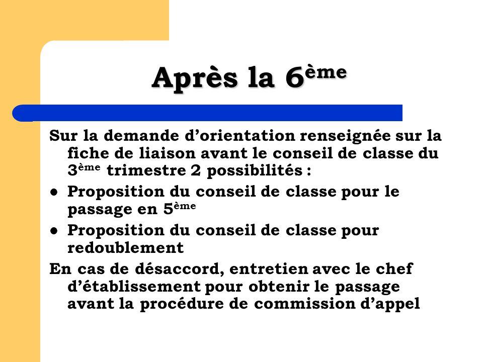 Après la 6 ème Sur la demande dorientation renseignée sur la fiche de liaison avant le conseil de classe du 3 ème trimestre 2 possibilités : Propositi