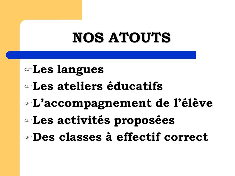 NOS ATOUTS Les langues Les ateliers éducatifs Laccompagnement de lélève Les activités proposées Des classes à effectif correct