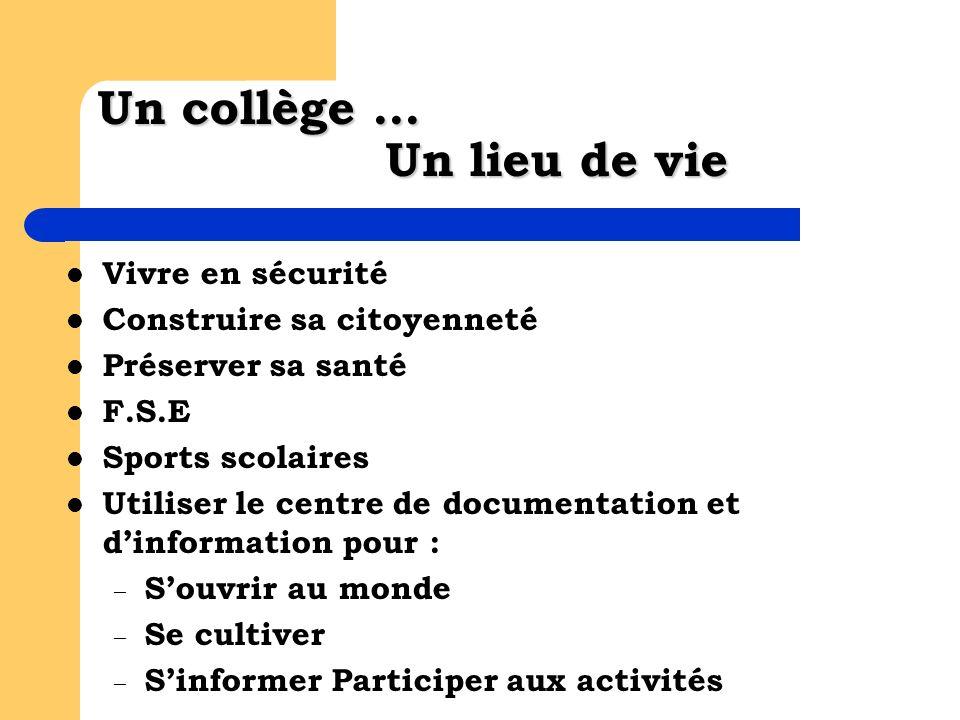 Un collège … Un lieu de vie Vivre en sécurité Construire sa citoyenneté Préserver sa santé F.S.E Sports scolaires Utiliser le centre de documentation