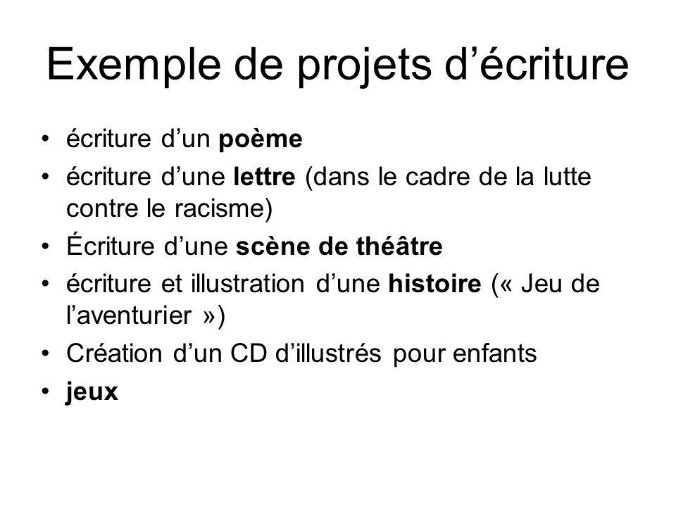 Exemple de projets décriture écriture dun poème écriture dune lettre (dans le cadre de la lutte contre le racisme) Écriture dune scène de théâtre écri