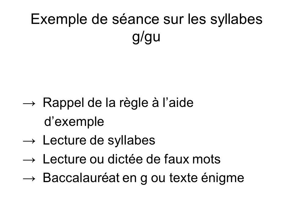 Exemple de séance sur les syllabes g/gu Rappel de la règle à laide dexemple Lecture de syllabes Lecture ou dictée de faux mots Baccalauréat en g ou te