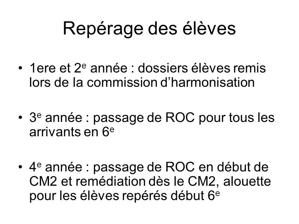 Repérage des élèves 1ere et 2 e année : dossiers élèves remis lors de la commission dharmonisation 3 e année : passage de ROC pour tous les arrivants