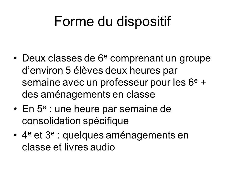Forme du dispositif Deux classes de 6 e comprenant un groupe denviron 5 élèves deux heures par semaine avec un professeur pour les 6 e + des aménageme