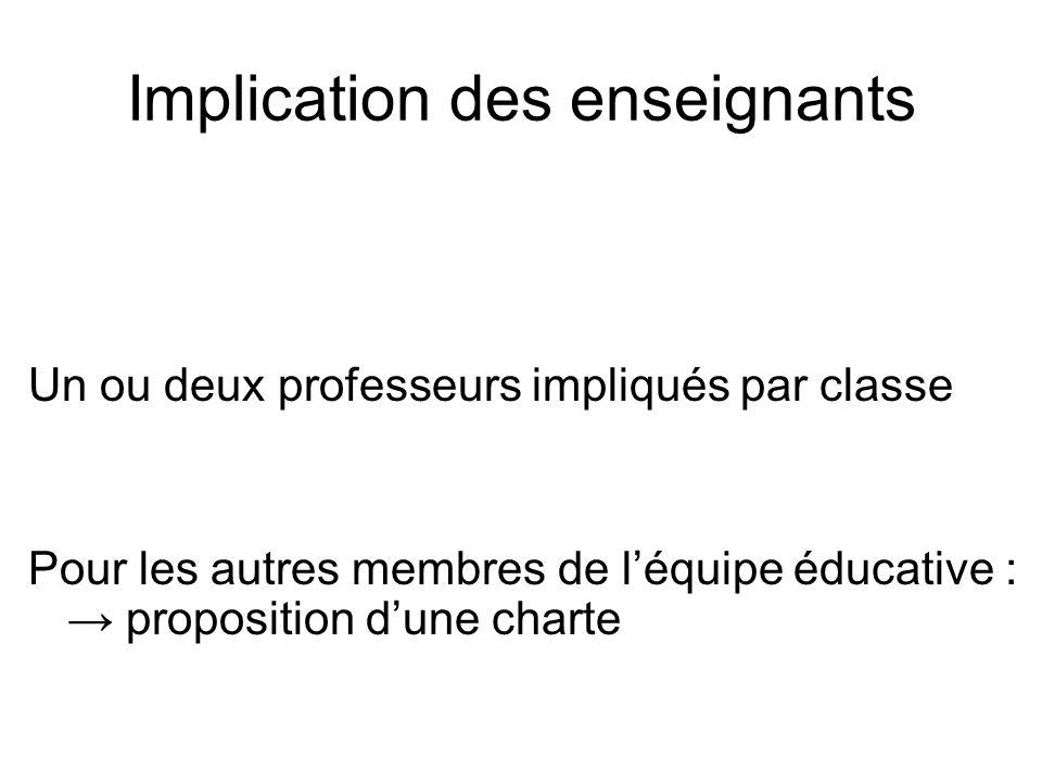 Implication des enseignants Un ou deux professeurs impliqués par classe Pour les autres membres de léquipe éducative : proposition dune charte
