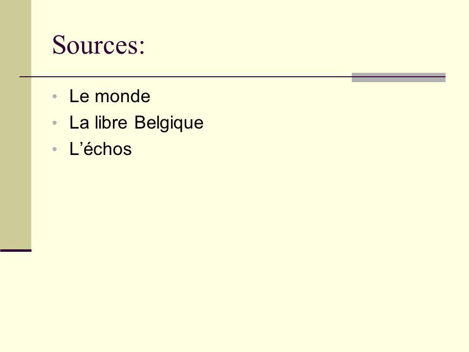 Sources: Le monde La libre Belgique Léchos