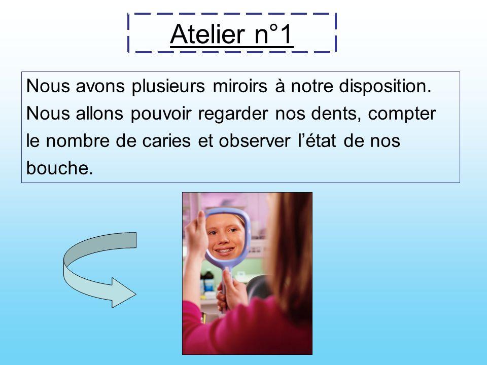 Quelques activités afin de mieux comprendre lhygiène dentaire et limportance davoir une bouche saine ! Lors de la présentation des ateliers, les enfan