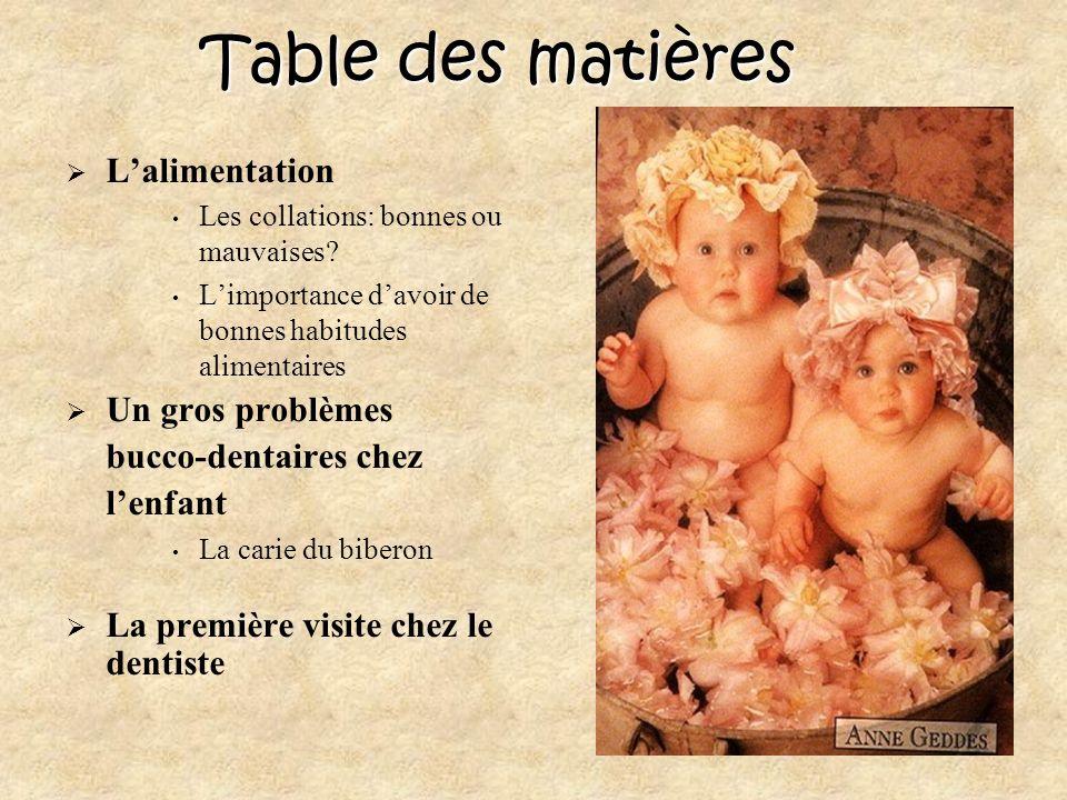 Introduction Vous trouverez dans le document suivant toutes les informations importantes au sujet de la santé dentaire des bébés et des enfants.