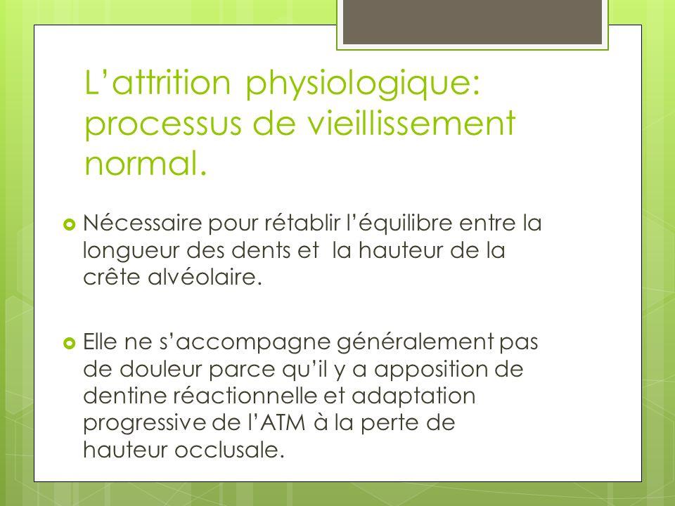 Lattrition physiologique: processus de vieillissement normal. Nécessaire pour rétablir léquilibre entre la longueur des dents et la hauteur de la crêt