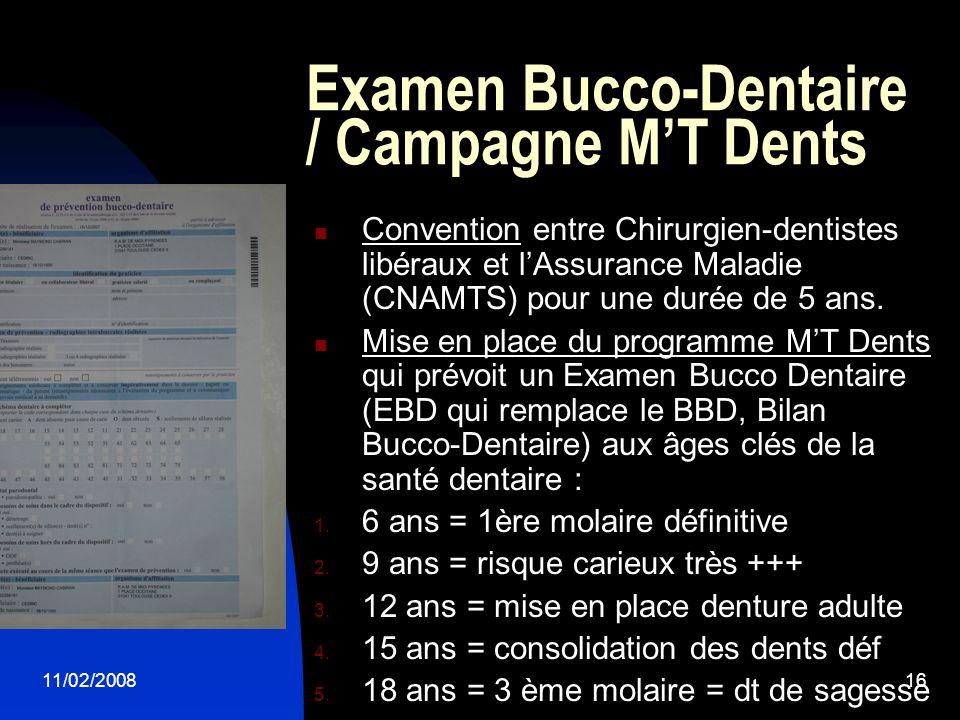 11/02/200816 Examen Bucco-Dentaire / Campagne MT Dents Convention entre Chirurgien-dentistes libéraux et lAssurance Maladie (CNAMTS) pour une durée de