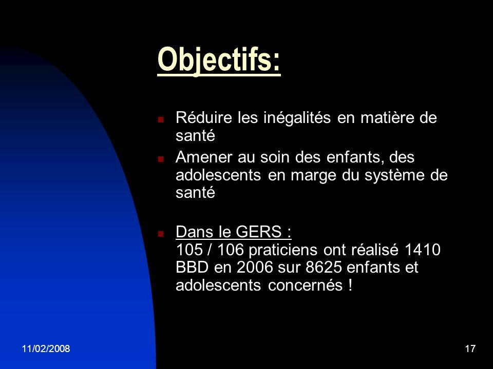 11/02/200817 Objectifs: Réduire les inégalités en matière de santé Amener au soin des enfants, des adolescents en marge du système de santé Dans le GE