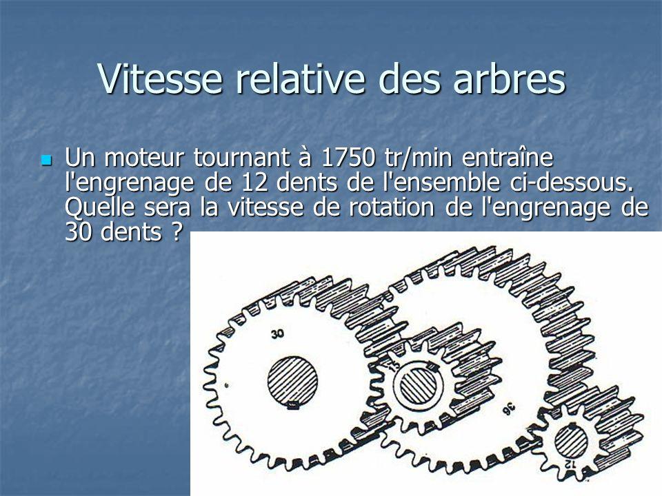 Vitesse relative des arbres Un moteur tournant à 1750 tr/min entraîne l'engrenage de 12 dents de l'ensemble ci-dessous. Quelle sera la vitesse de rota
