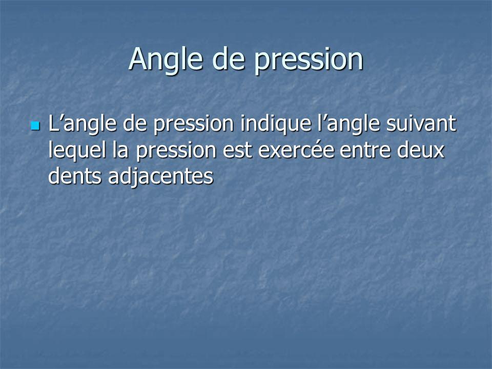 Angle de pression Langle de pression indique langle suivant lequel la pression est exercée entre deux dents adjacentes Langle de pression indique lang