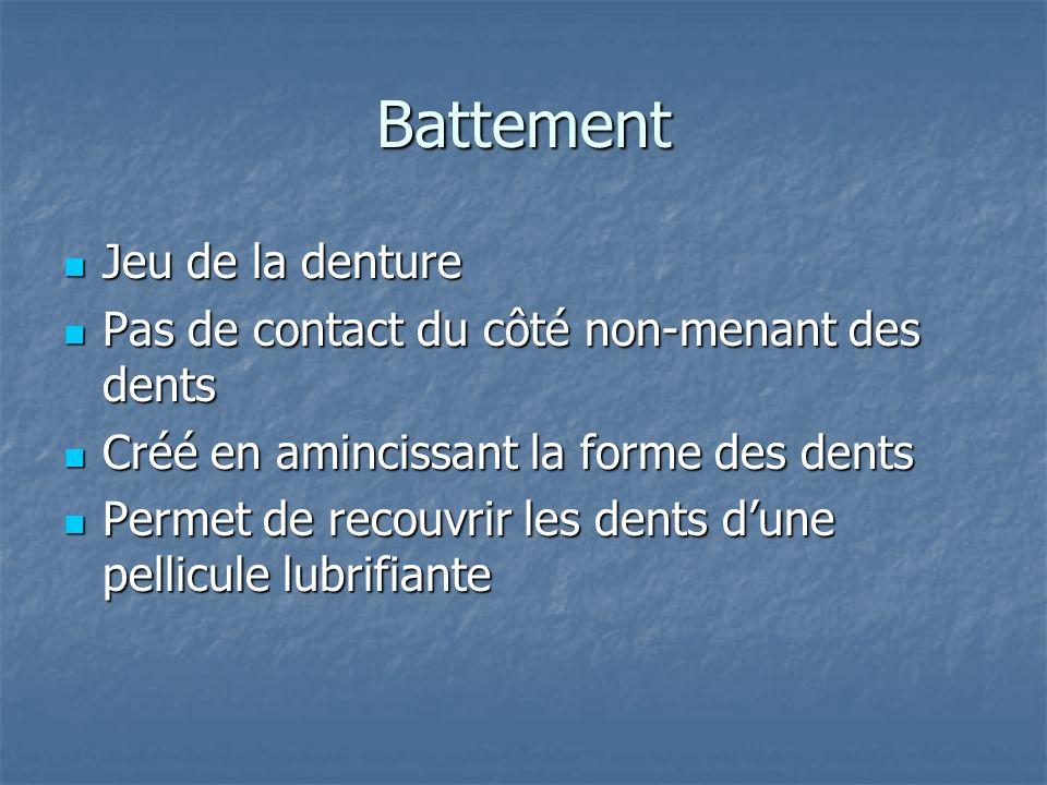 Battement Jeu de la denture Jeu de la denture Pas de contact du côté non-menant des dents Pas de contact du côté non-menant des dents Créé en aminciss