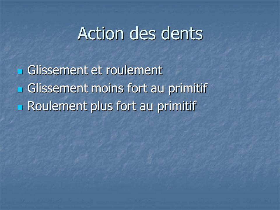 Action des dents Glissement et roulement Glissement et roulement Glissement moins fort au primitif Glissement moins fort au primitif Roulement plus fo
