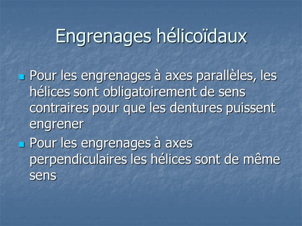 Engrenages hélicoïdaux Pour les engrenages à axes parallèles, les hélices sont obligatoirement de sens contraires pour que les dentures puissent engre