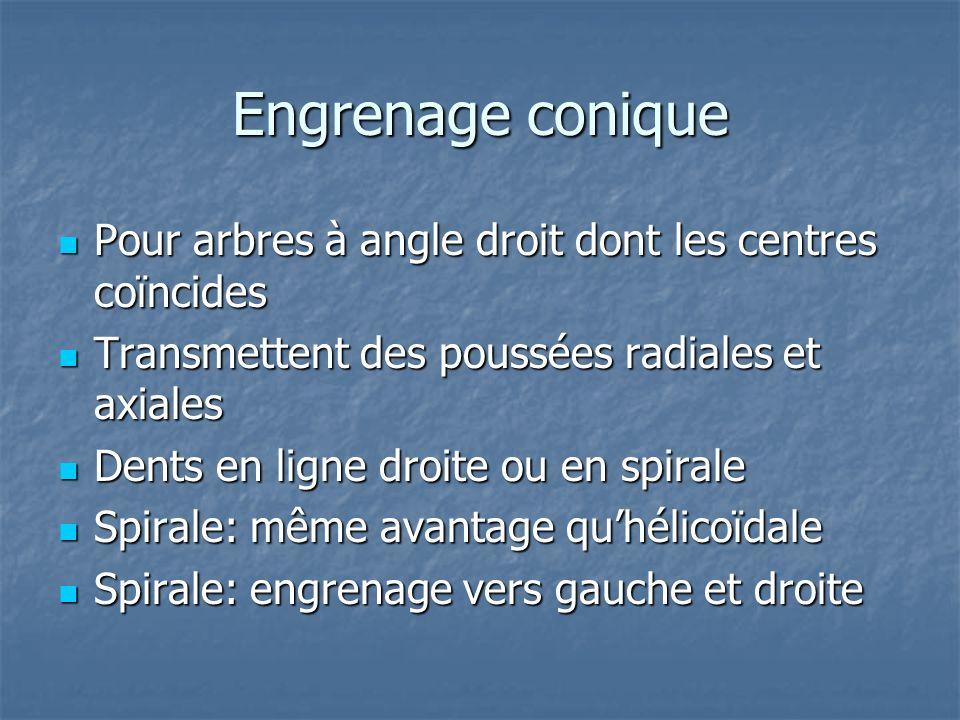 Engrenage conique Pour arbres à angle droit dont les centres coïncides Pour arbres à angle droit dont les centres coïncides Transmettent des poussées