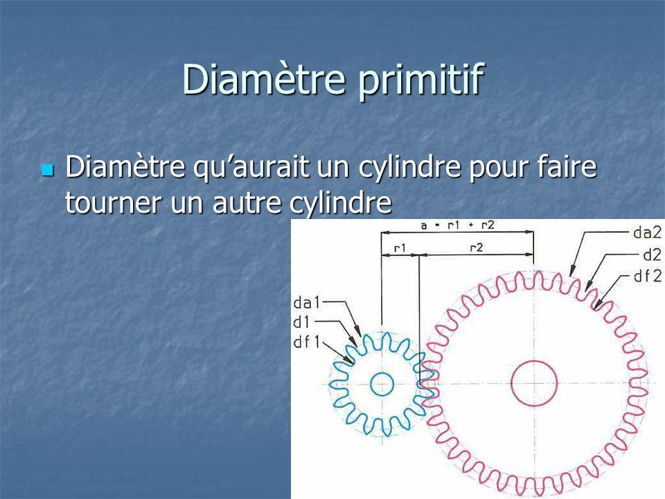 Diamètre primitif Diamètre quaurait un cylindre pour faire tourner un autre cylindre Diamètre quaurait un cylindre pour faire tourner un autre cylindr