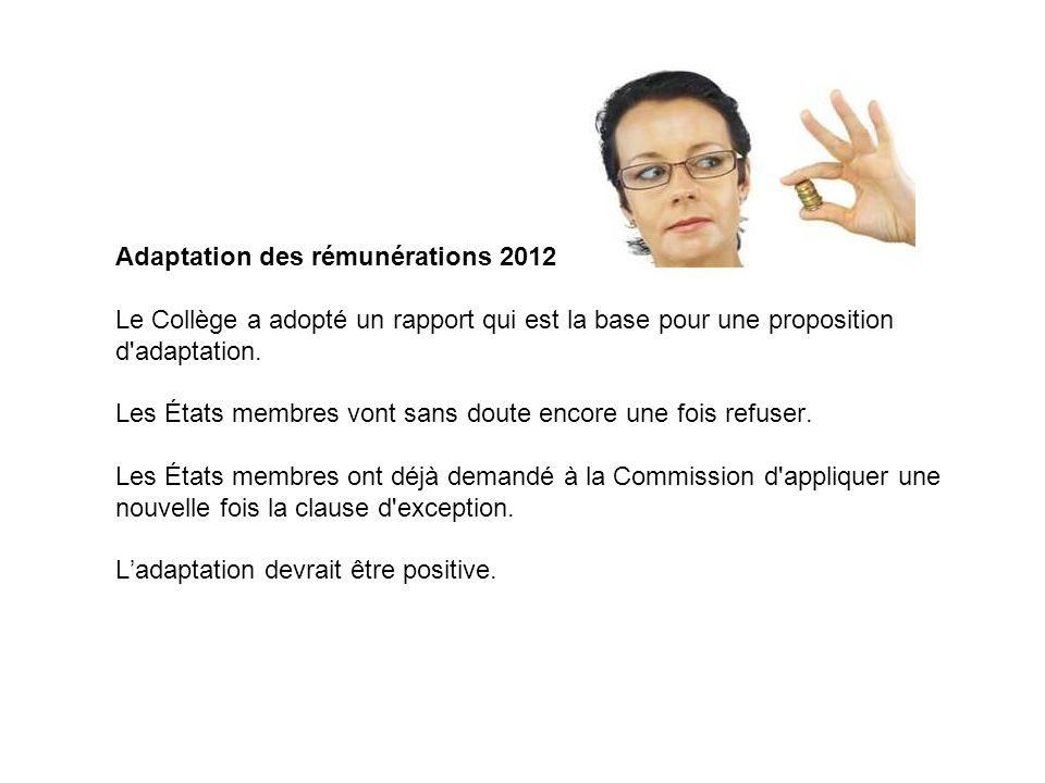 Adaptation des rémunérations 2012 Le Collège a adopté un rapport qui est la base pour une proposition d adaptation.