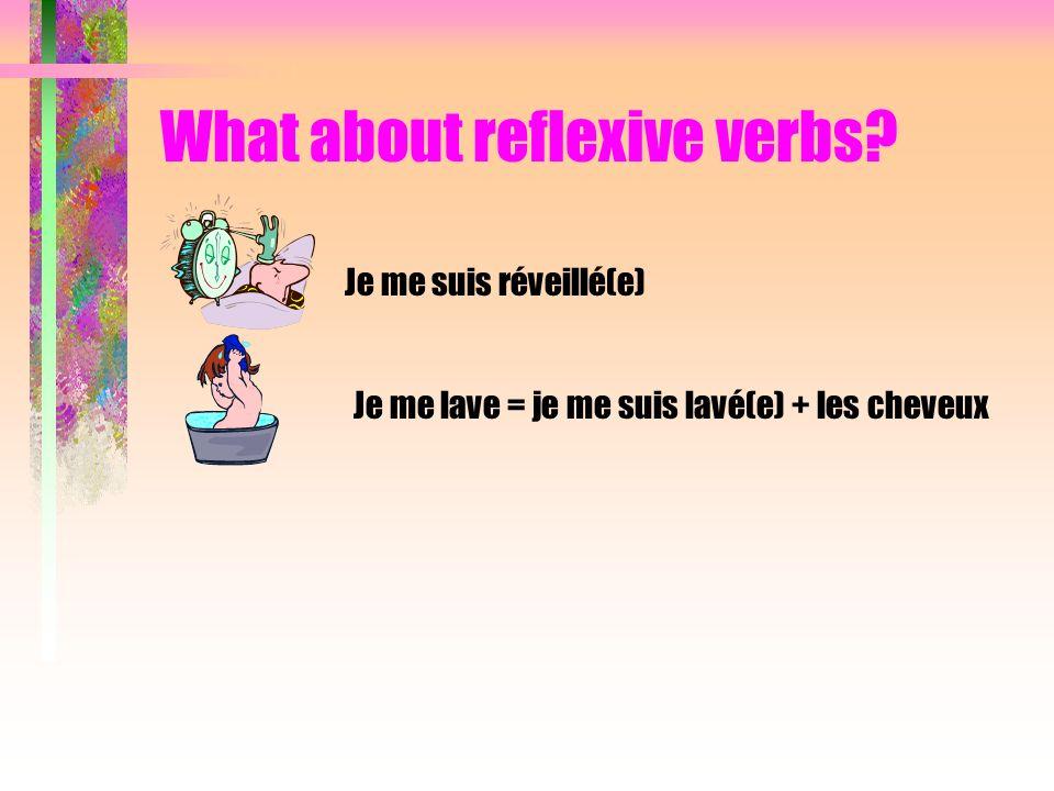 What about reflexive verbs? Je me suis réveillé(e) Je me lave = je me suis lavé(e) + les cheveux
