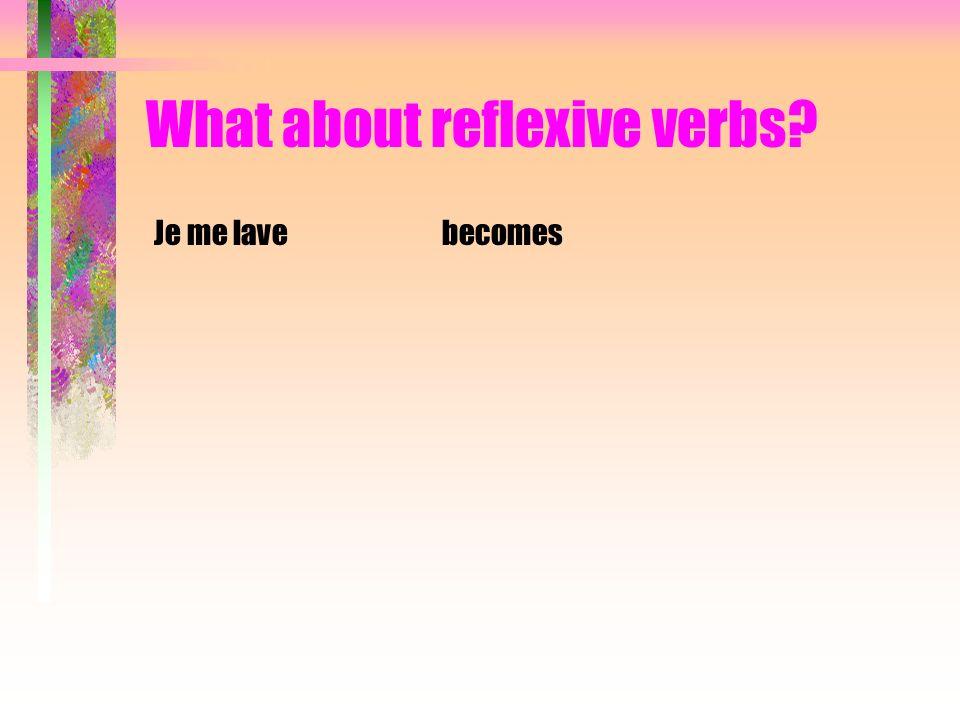 What about reflexive verbs? Je me suis réveillé(e) Je me suis lavé(e) les cheveux Je me brosse =